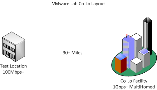 Wyse P20 Review with VMware View 4 6 | Justin's IT Blog