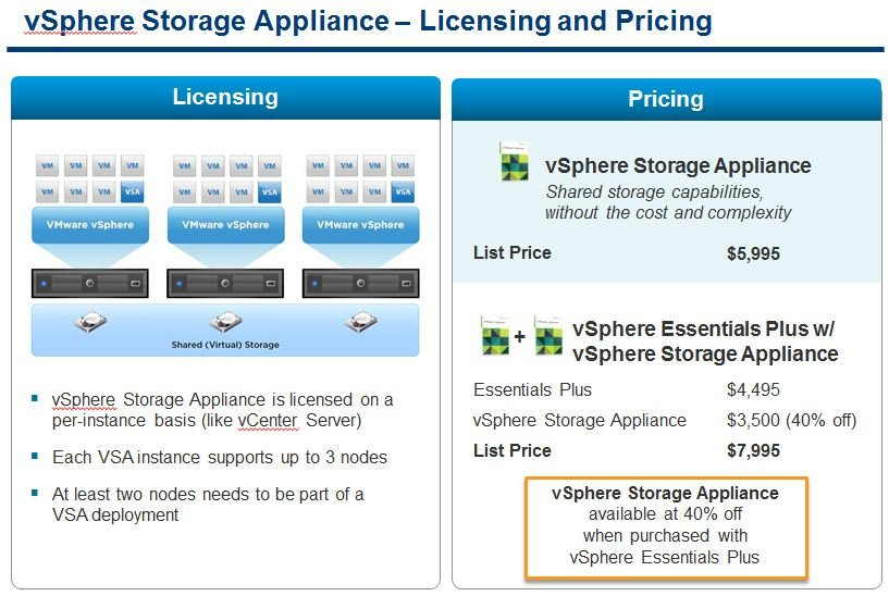 Is vSphere 5 Storage Appliance a good buy? | Justin's IT Blog