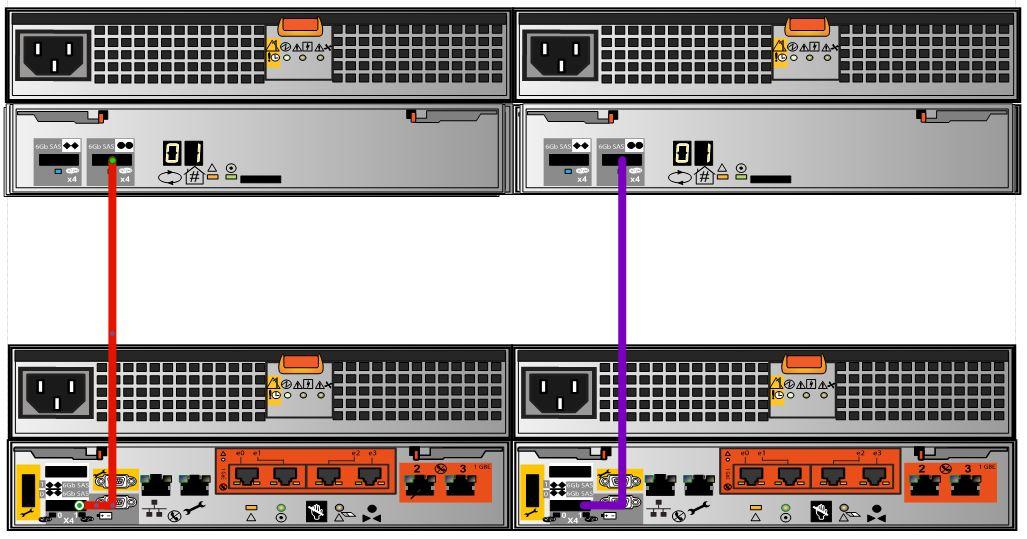 Adding Shelves to a VNXe SAN | Justin's IT Blog