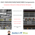 VNX 5200 - 5800 Components