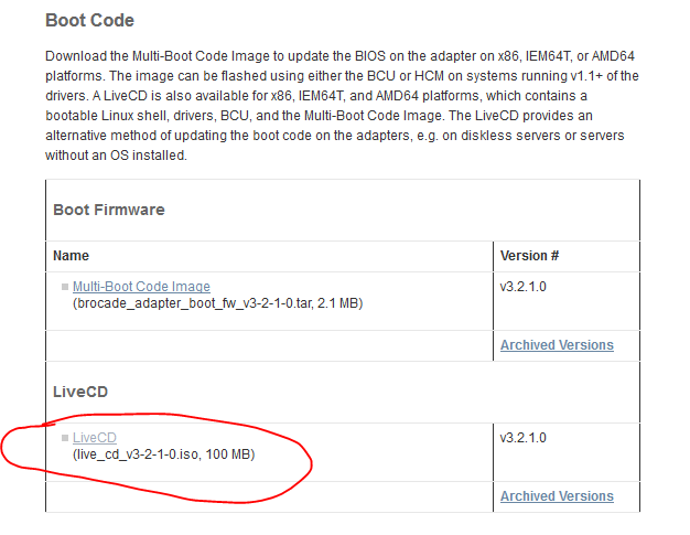 HP AP770B (Brocade 825) Direct Attach SAN Fix | Justin's IT Blog