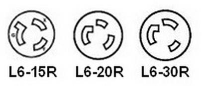 250v Locking