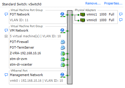 Basic Zerto Failover Test Network