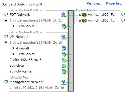 Zerto Failover Test Network with Terminal Server